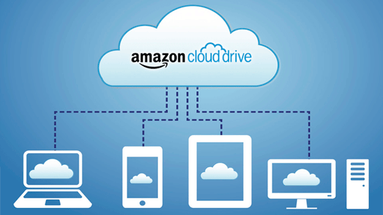 icloud alternative for android like amazon drive