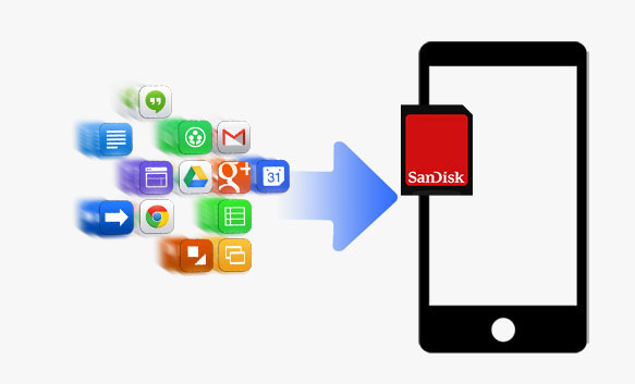move apps to sd card huawei