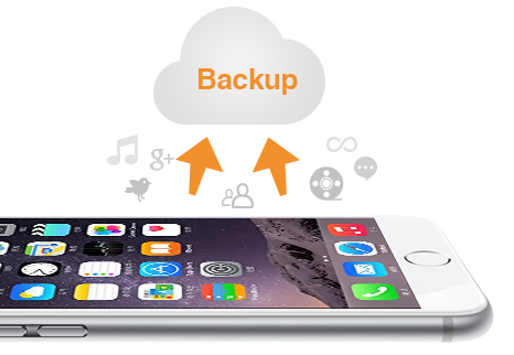 backup phone files
