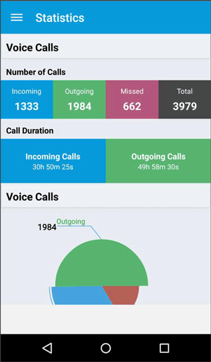 samsung data recovers from call history manager app