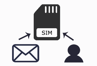 what information is stored on a sim card