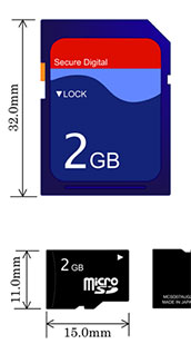 the size of micro sd card and standard sd card