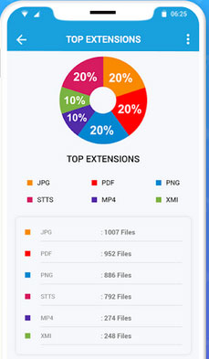 storage manager for android like storage analyzer