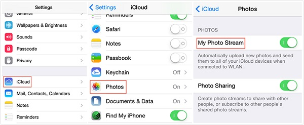 sync photos to icloud automatically