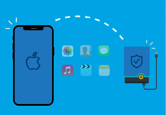 how to backup iphone to external hard drive