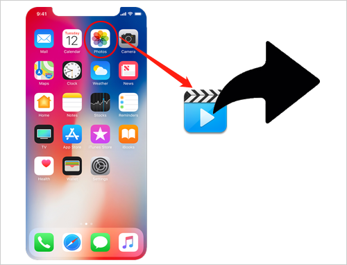 how to send large videos on iphone
