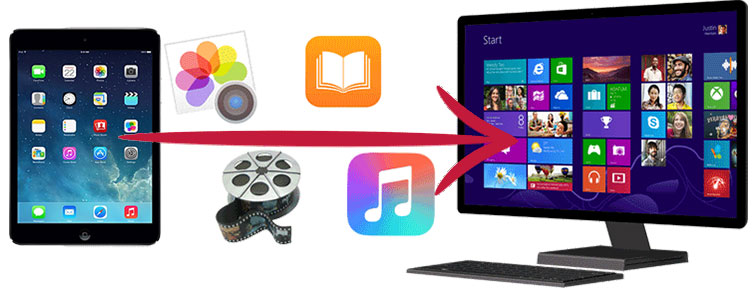 transfer files from ipad to pc