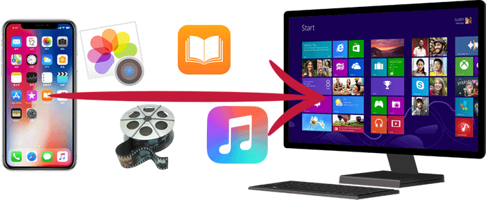 transferring files from iphone to pc without itunes