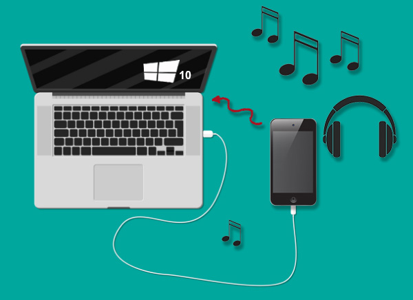 transfer music from ipod to computer windows 10