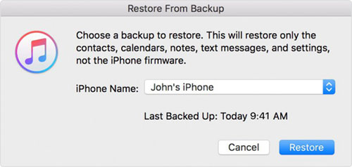 retrieve photos from itune backup