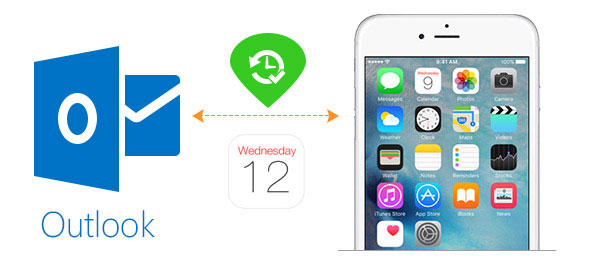 Outlook Calendar On Iphone >> Three Tips To Sync Outlook Calendar With Iphone