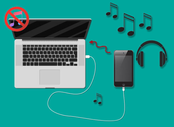 transfer music from iphone to computer without itunes