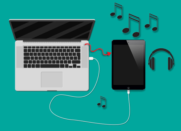 transfer music from computer to ipad