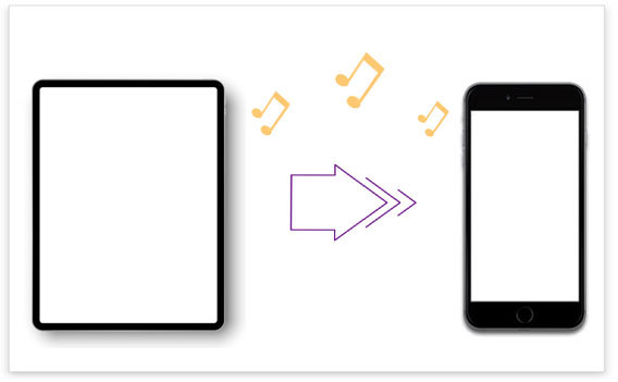 transfer music from ipad to iphone