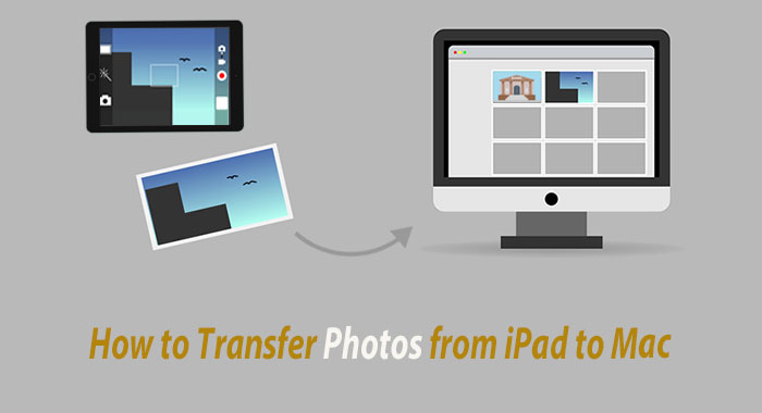 transfer photos from ipad to mac