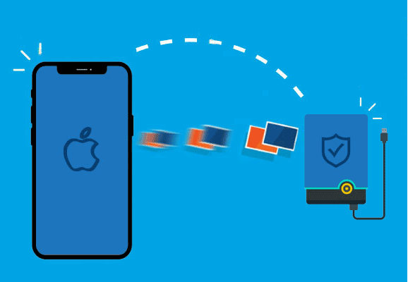 how to transfer photos from iphone to external hard drive