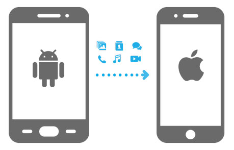 transfer files from android to iphone