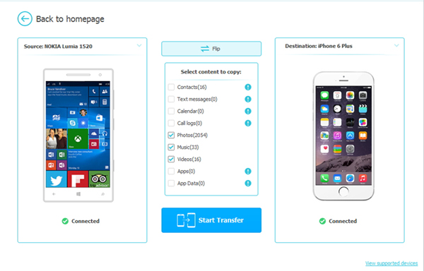 select data to transfer from nokia to iphone