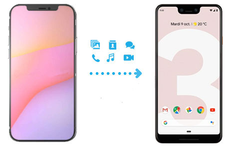 switching from iphone to pixel