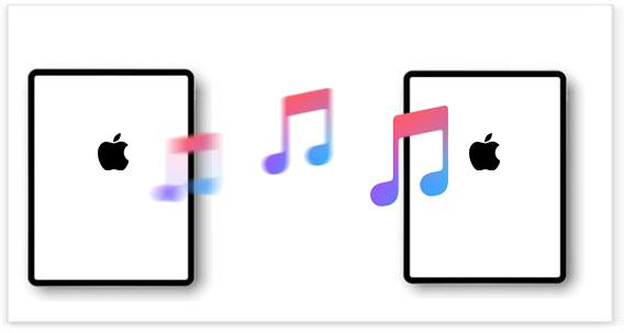 transfer music from ipad to new ipad