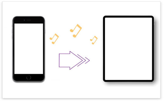 how to transfer music from iphone to ipad