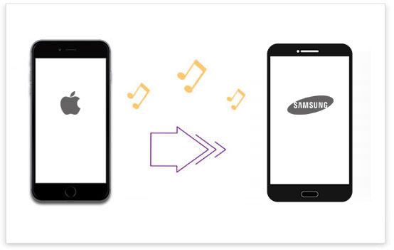 how to transfer music from iphone to samsung