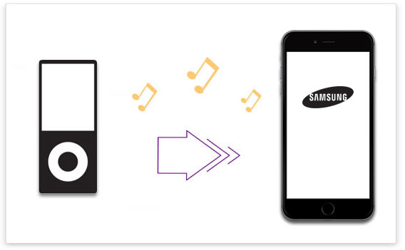 transfer music from ipod to samsung phone