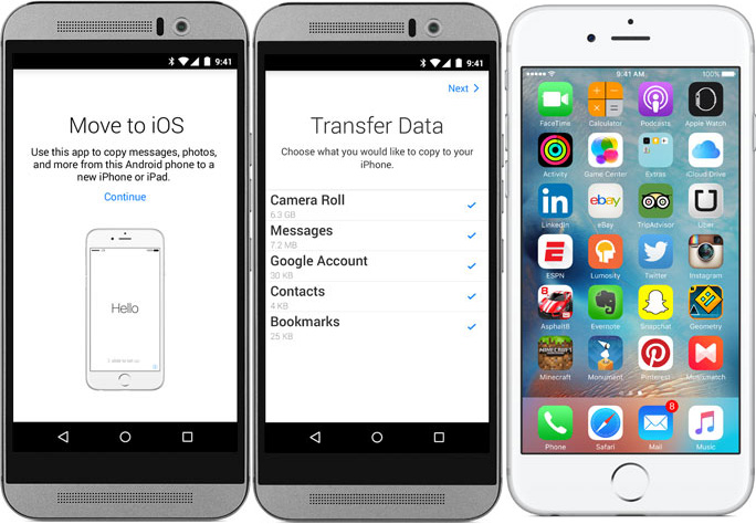 transfer data from samsung to iphone via move to ios
